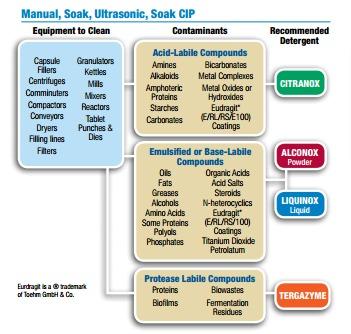 Pharm&BioCC2